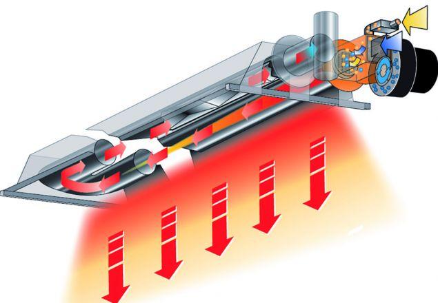 Grafik, die die Funktion eines Dunkelstrahlers von Schwank erklärt.