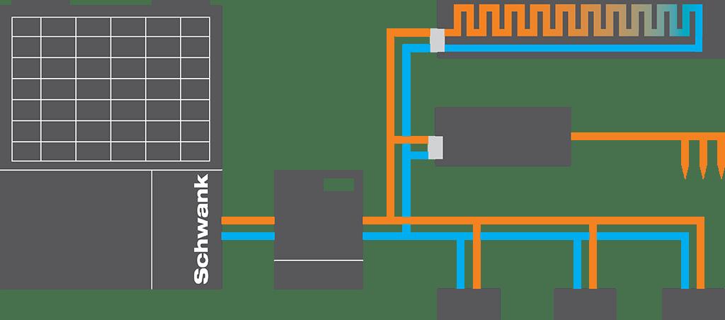Grafik, die Funktion der Schwank Gaswärmepumpe erklärt.
