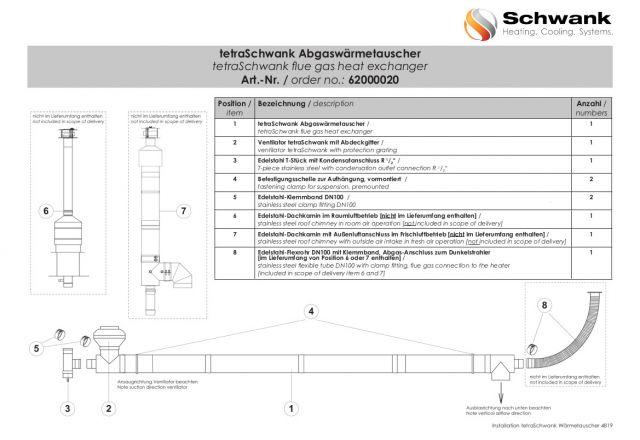 Technische Anleitung eines Abgaswärmetauschers tetraSchwank